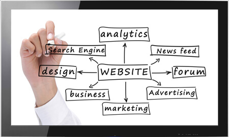 seo-internet-marketing